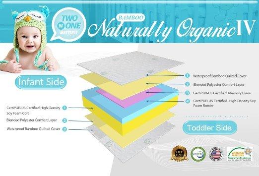 Organic Crib Mattress LA Baby